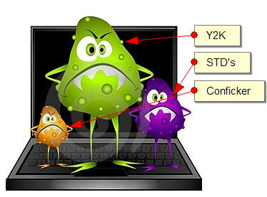 Is The Conficker Virus Another Boogieman or Pending Doom?